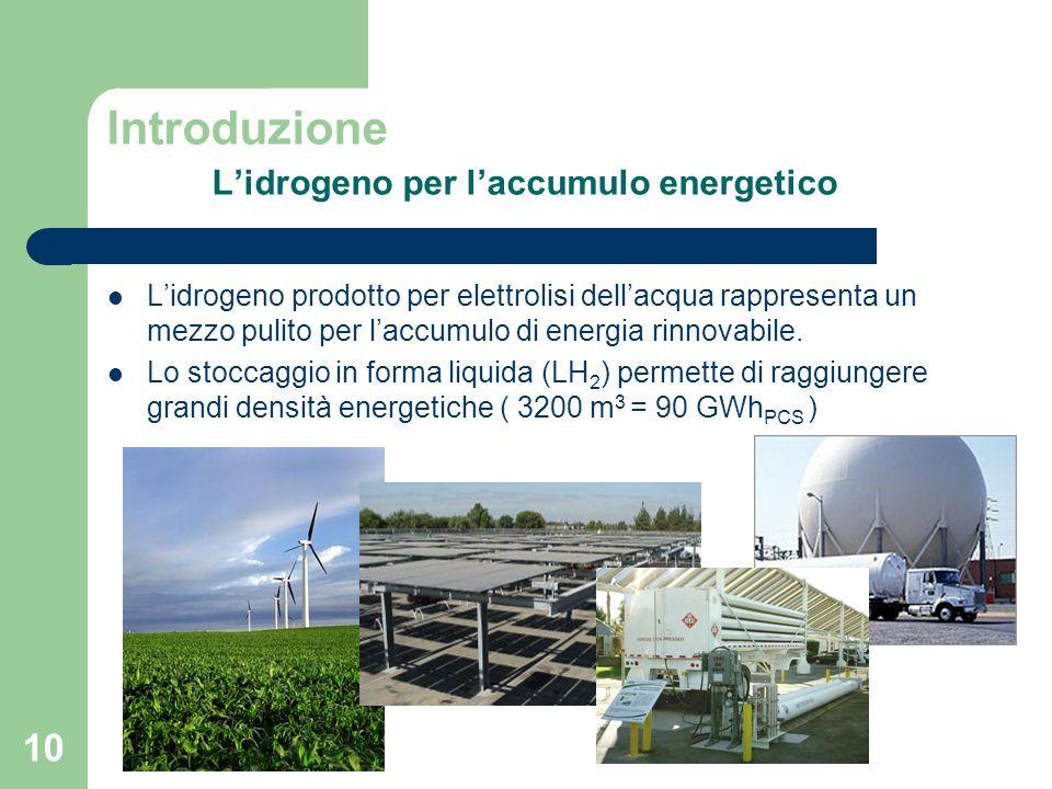 Introduzione L'idrogeno per l'accumulo energetico