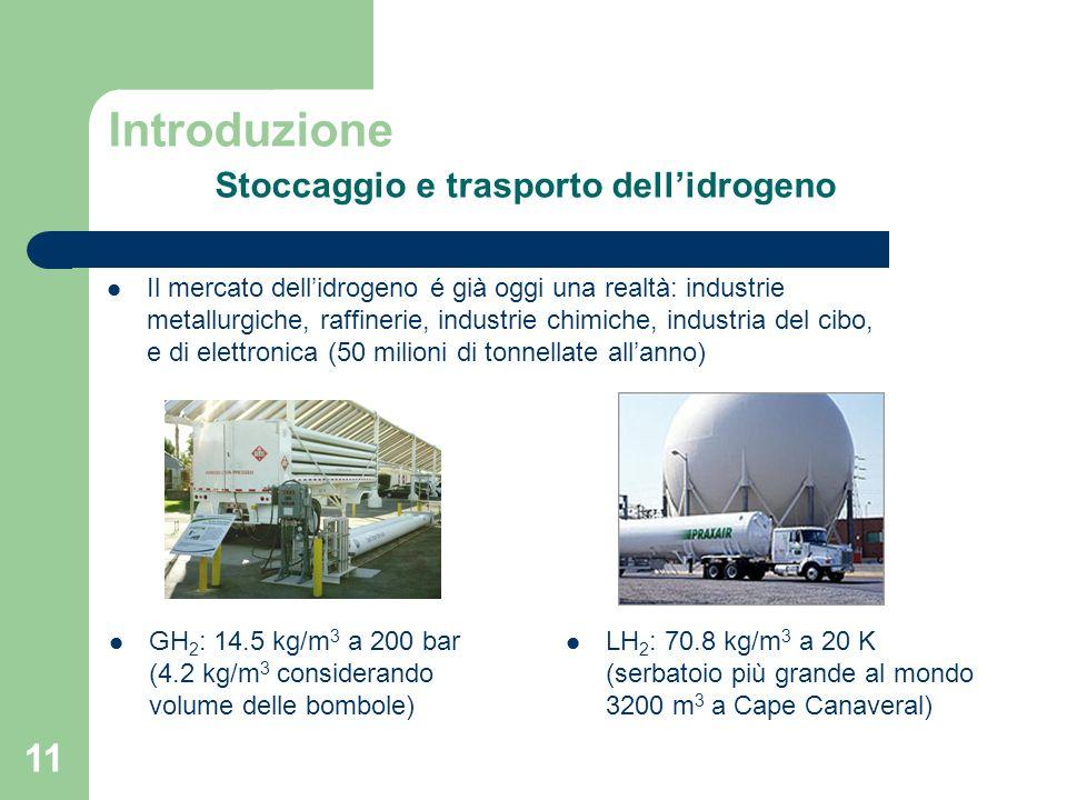 Introduzione Stoccaggio e trasporto dell'idrogeno