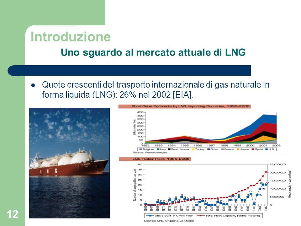 Introduzione Uno sguardo al mercato attuale di LNG