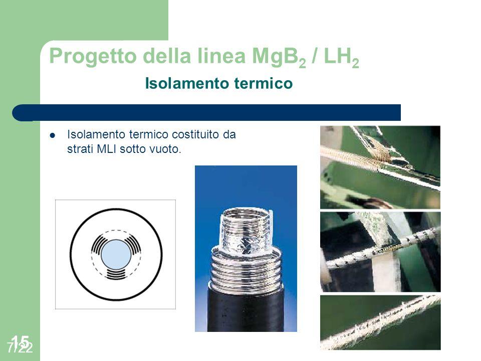 Progetto della linea MgB2 / LH2 Isolamento termico