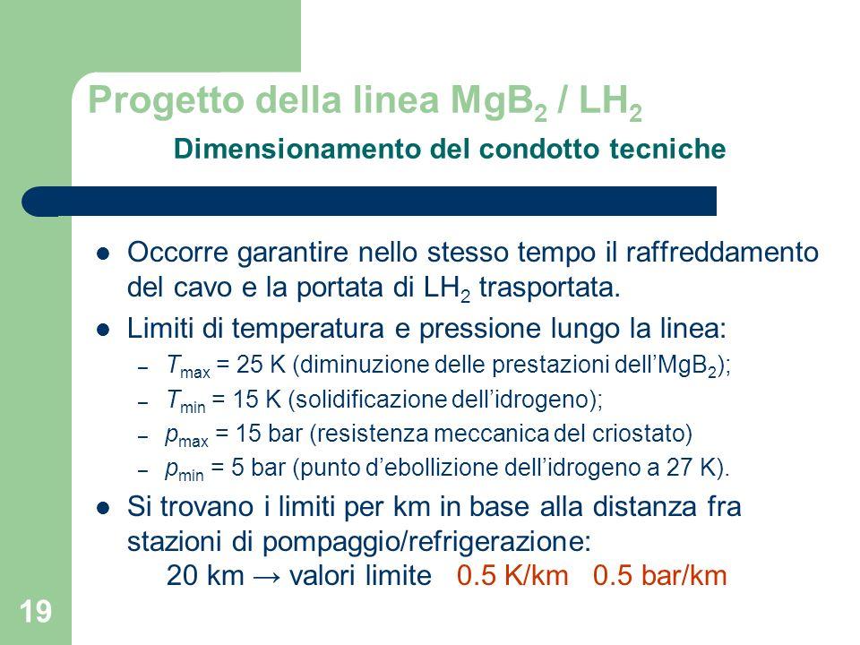 Progetto della linea MgB2 / LH2 Dimensionamento del condotto tecniche