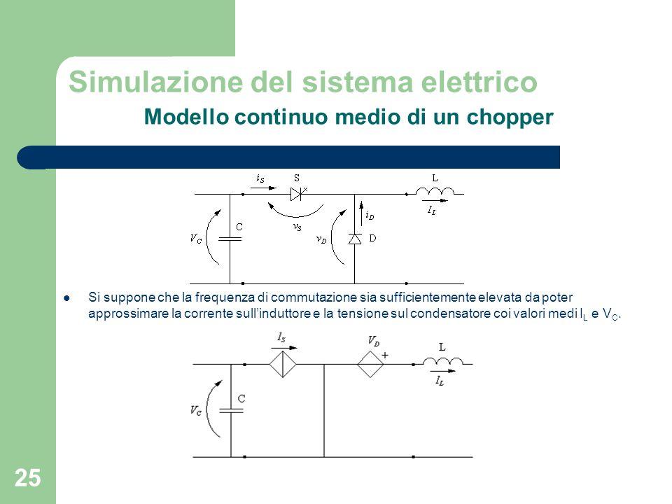 Simulazione del sistema elettrico Modello continuo medio di un chopper