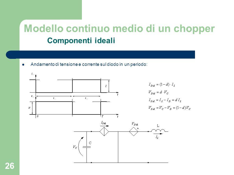 Modello continuo medio di un chopper Componenti ideali