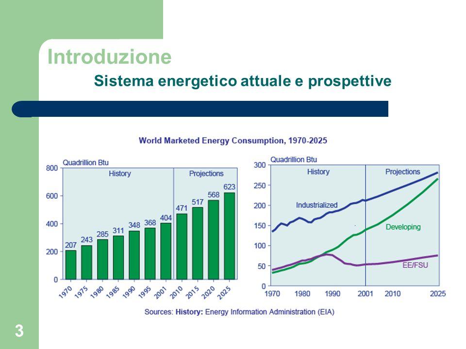 Introduzione Sistema energetico attuale e prospettive