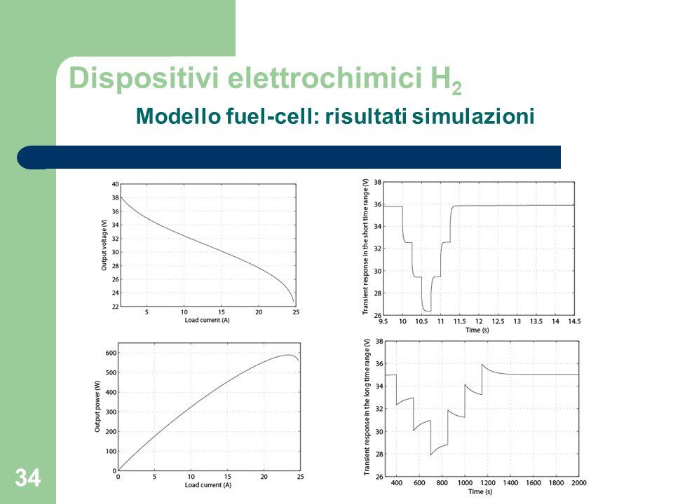 Dispositivi elettrochimici H2 Modello fuel-cell: risultati simulazioni