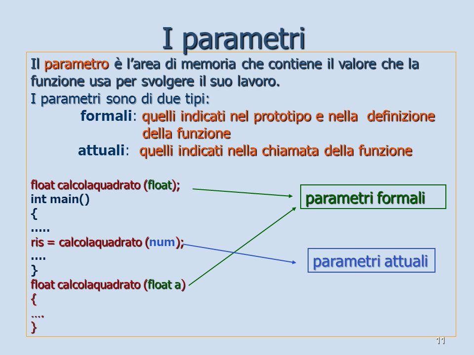 I parametri parametri formali parametri attuali