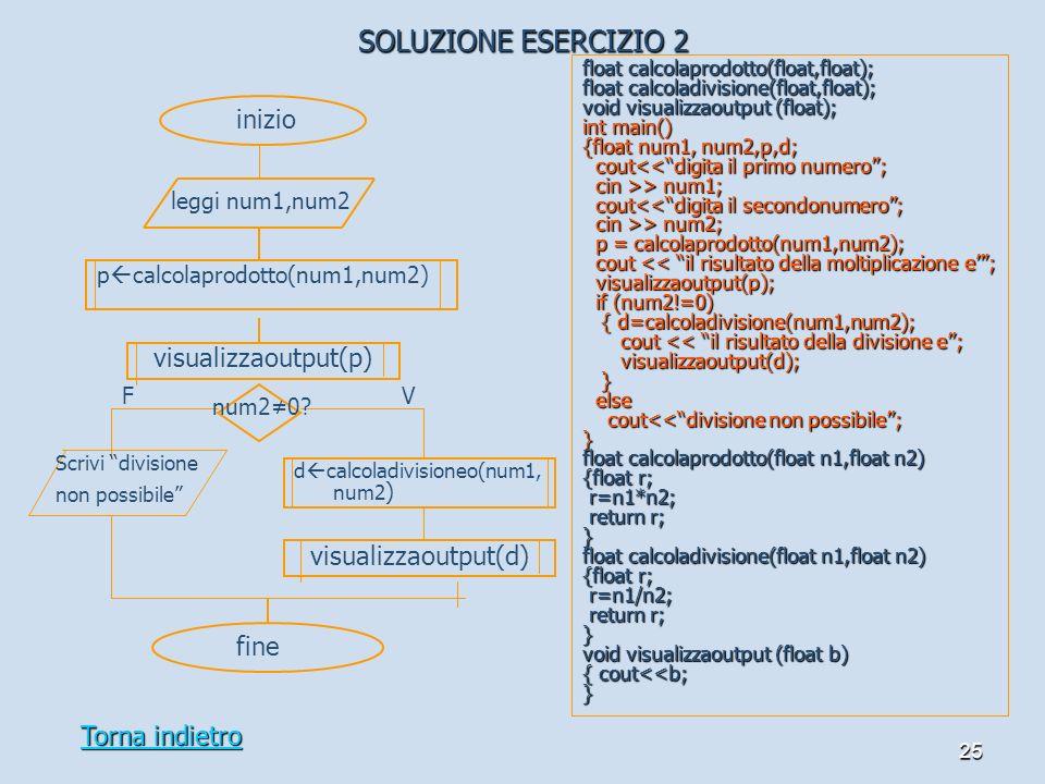SOLUZIONE ESERCIZIO 2 inizio visualizzaoutput(p) visualizzaoutput(d)
