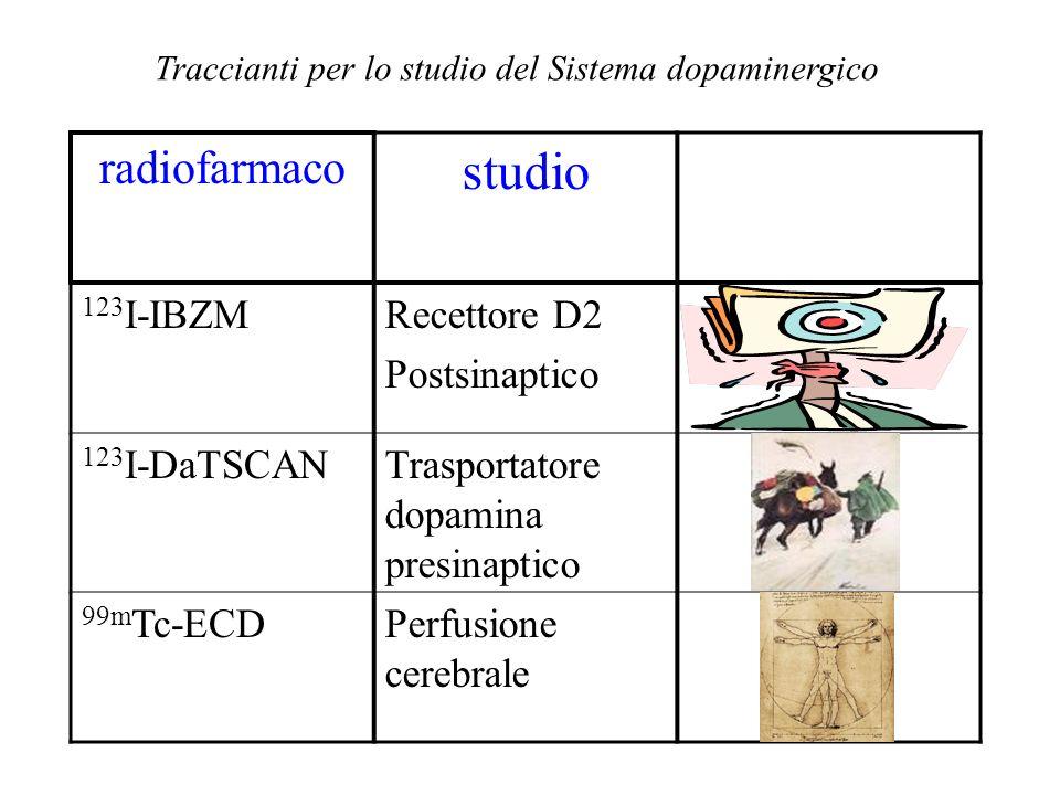 Traccianti per lo studio del Sistema dopaminergico