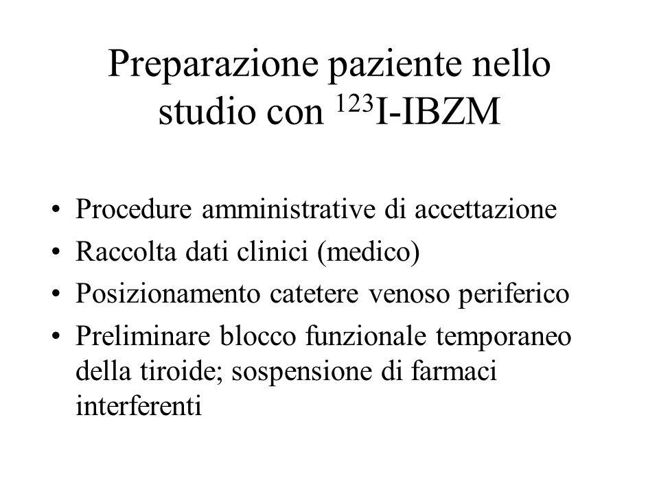 Preparazione paziente nello studio con 123I-IBZM