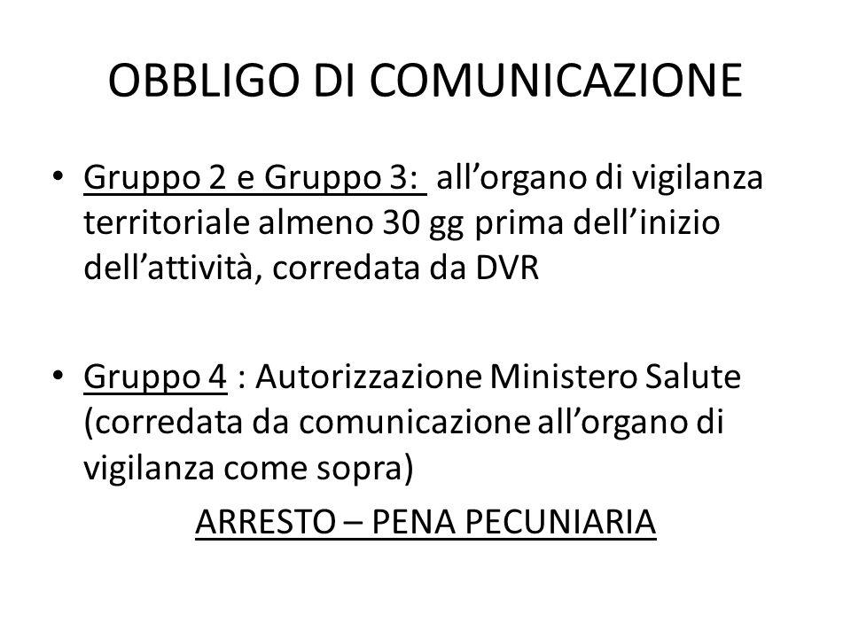 OBBLIGO DI COMUNICAZIONE