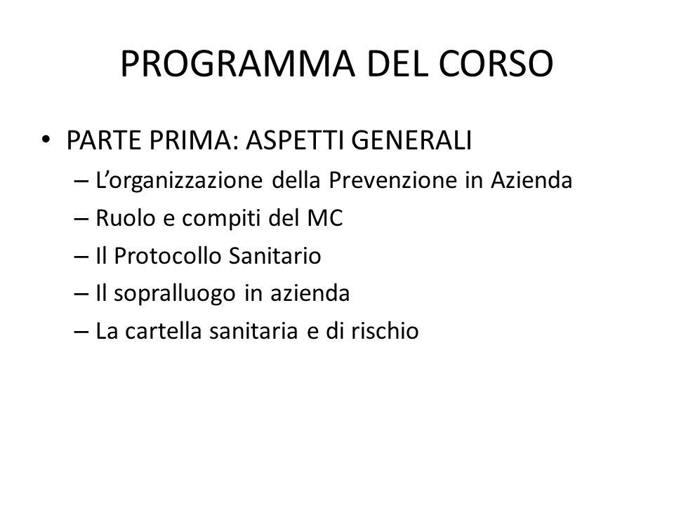 PROGRAMMA DEL CORSO PARTE PRIMA: ASPETTI GENERALI