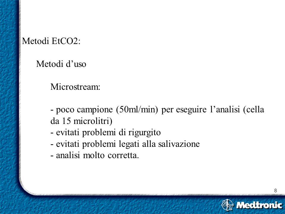 Metodi EtCO2: Metodi d'uso. Microstream: - poco campione (50ml/min) per eseguire l'analisi (cella da 15 microlitri)