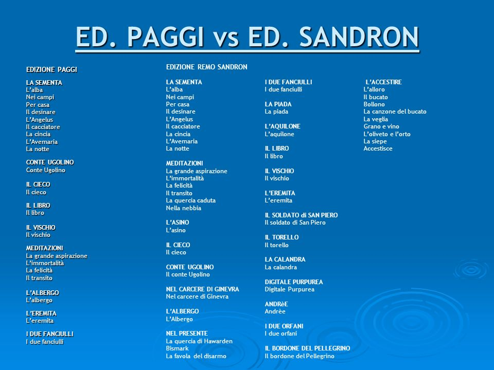 ED. PAGGI vs ED. SANDRON EDIZIONE REMO SANDRON EDIZIONE PAGGI