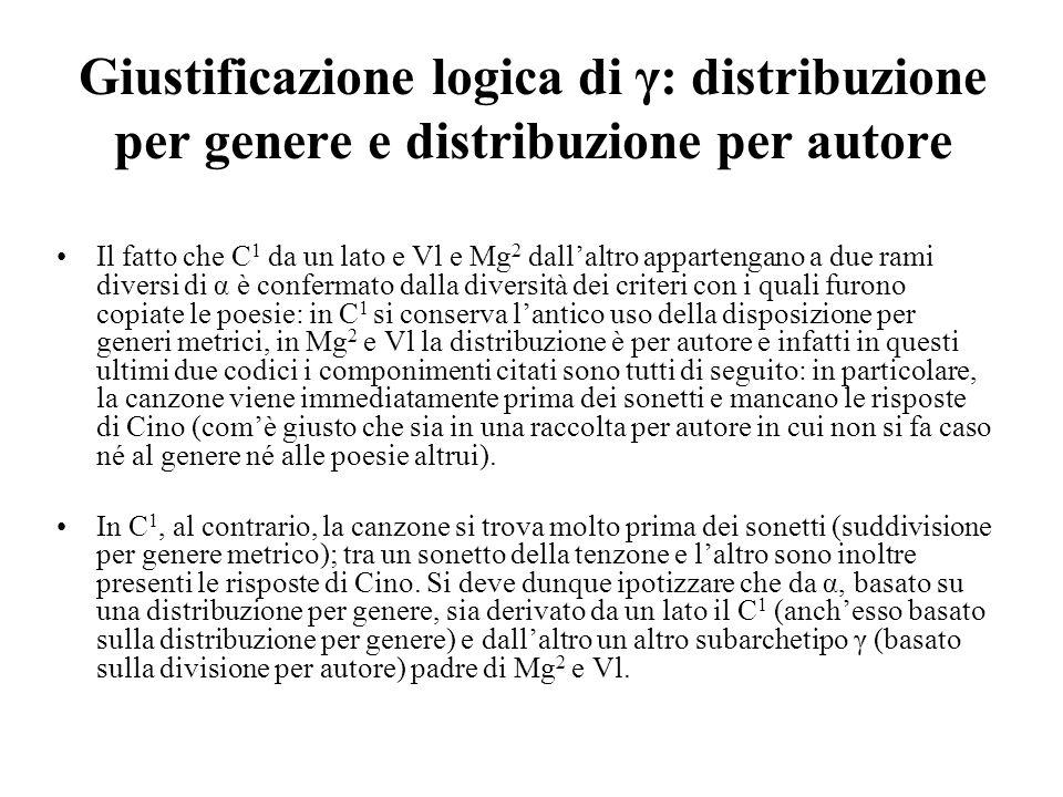 Giustificazione logica di γ: distribuzione per genere e distribuzione per autore