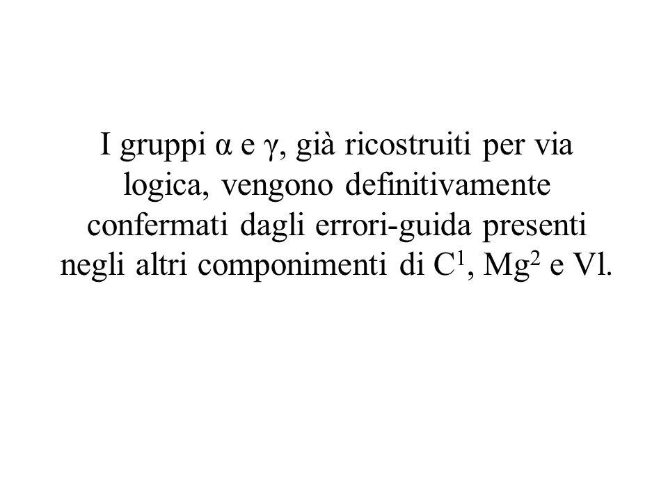 I gruppi α e γ, già ricostruiti per via logica, vengono definitivamente confermati dagli errori-guida presenti negli altri componimenti di C1, Mg2 e Vl.