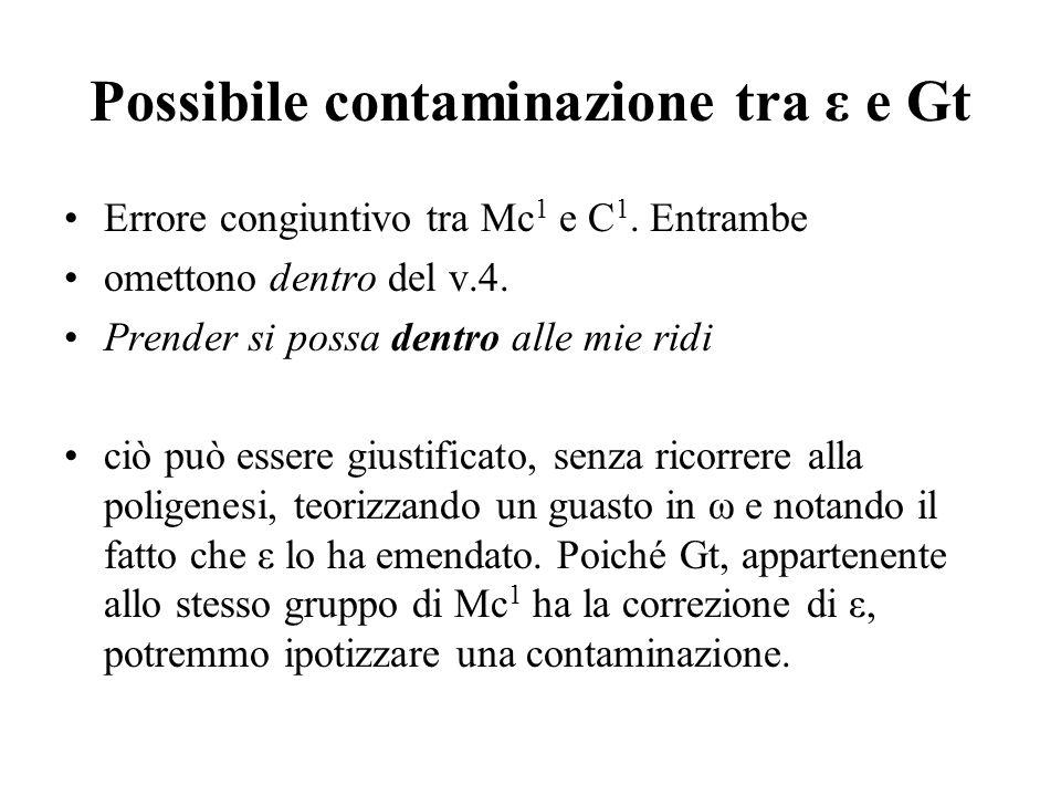 Possibile contaminazione tra ε e Gt