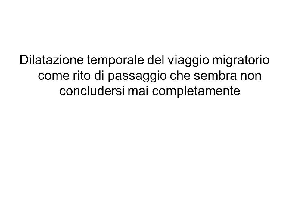 Dilatazione temporale del viaggio migratorio come rito di passaggio che sembra non concludersi mai completamente