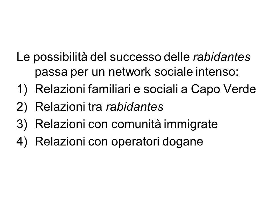 Le possibilità del successo delle rabidantes passa per un network sociale intenso:
