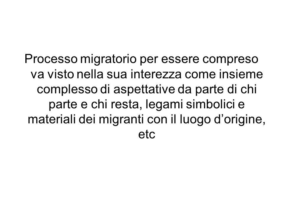 Processo migratorio per essere compreso va visto nella sua interezza come insieme complesso di aspettative da parte di chi parte e chi resta, legami simbolici e materiali dei migranti con il luogo d'origine, etc