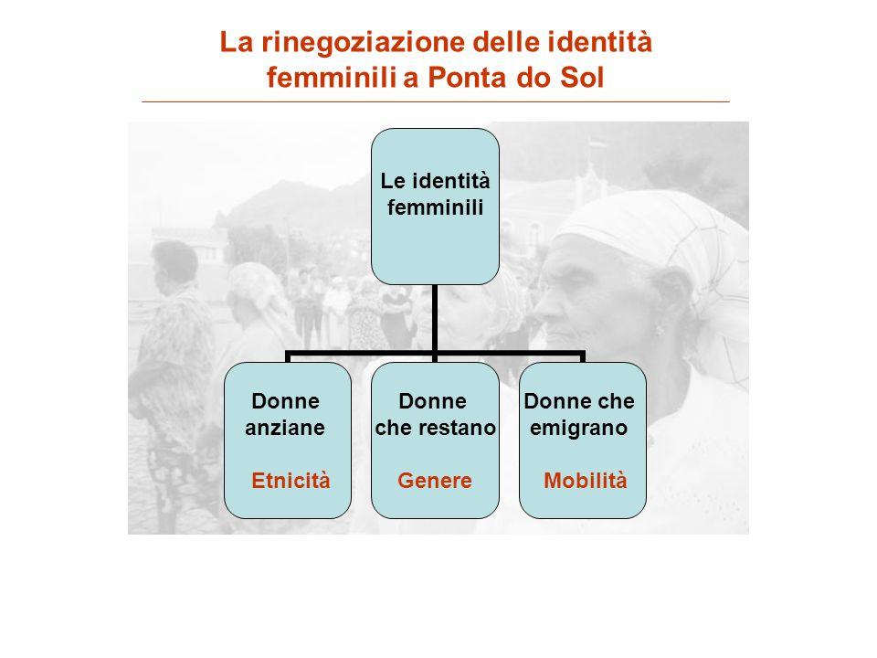 La rinegoziazione delle identità femminili a Ponta do Sol