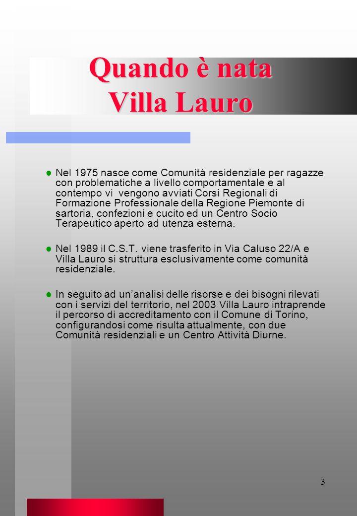 Quando è nata Villa Lauro
