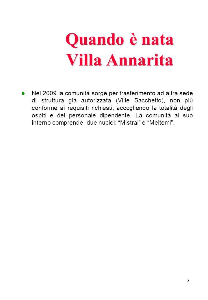 Quando è nata Villa Annarita