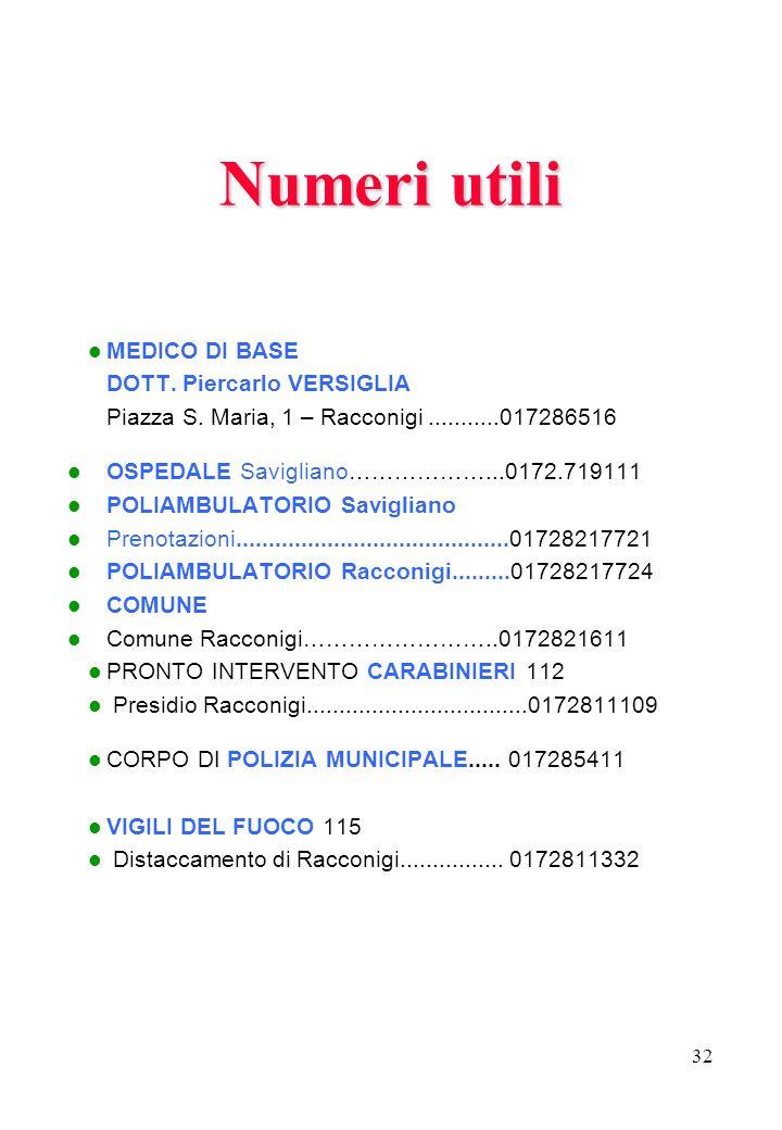 Numeri utili MEDICO DI BASE DOTT. Piercarlo VERSIGLIA
