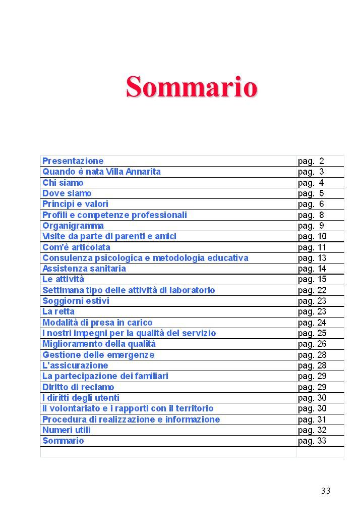Sommario 33