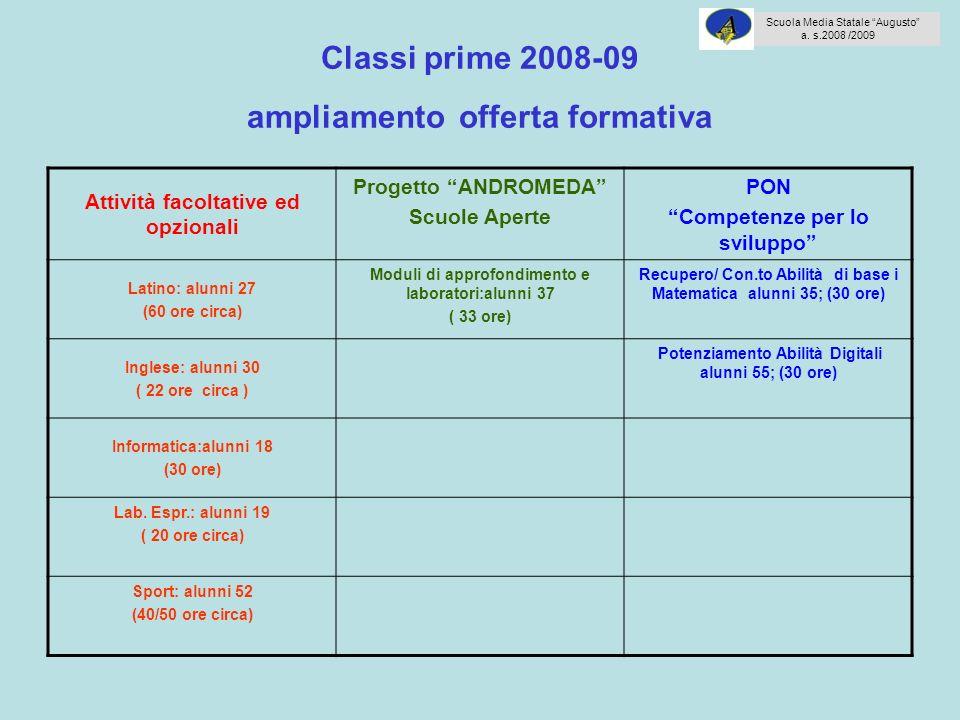 Classi prime 2008-09 ampliamento offerta formativa