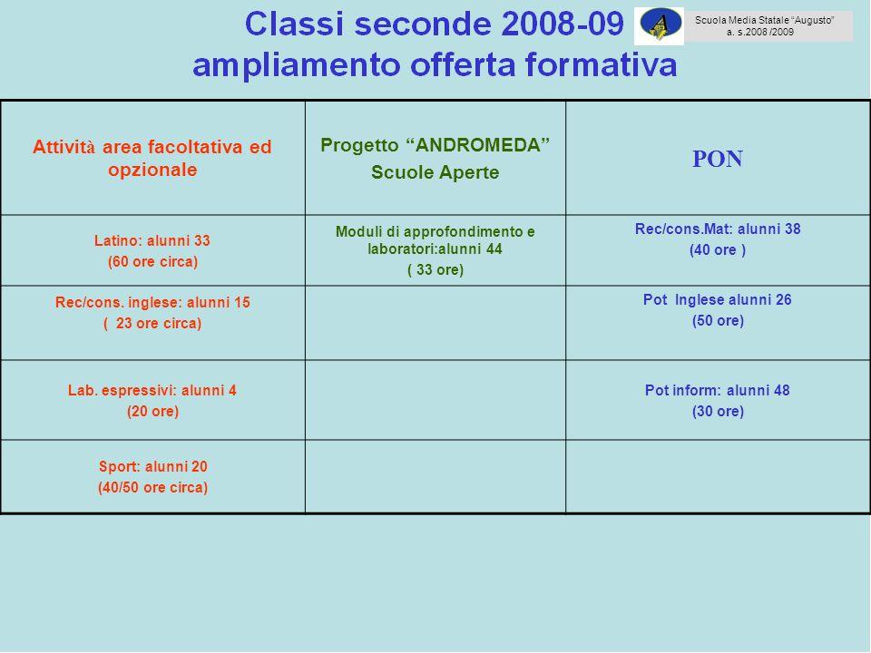 PON Progetto ANDROMEDA Attività area facoltativa ed opzionale