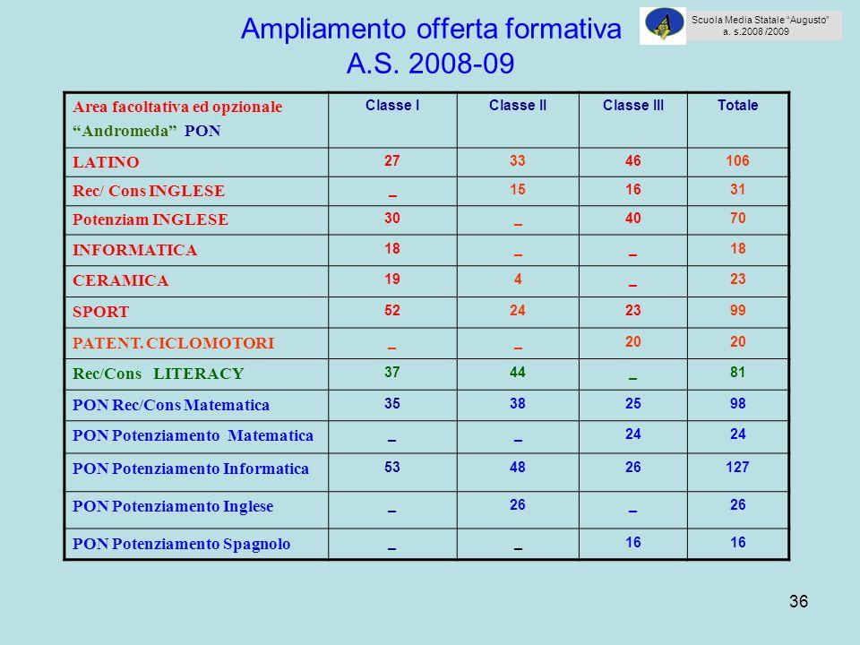 Ampliamento offerta formativa A.S. 2008-09