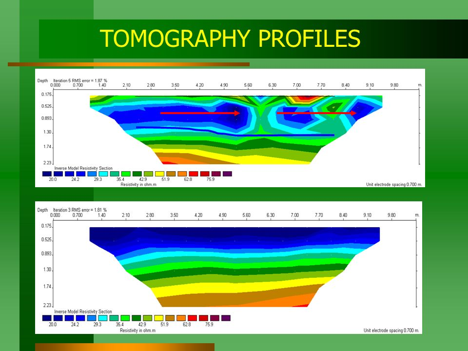 TOMOGRAPHY PROFILES
