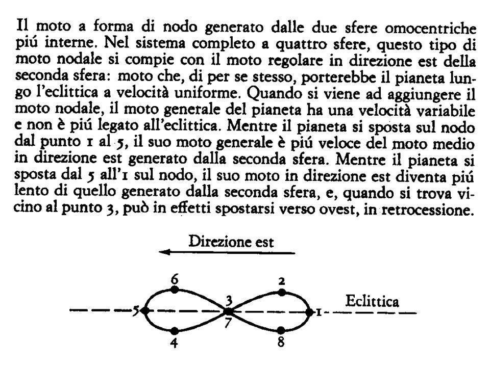Le sfere omocentriche di Eudosso:
