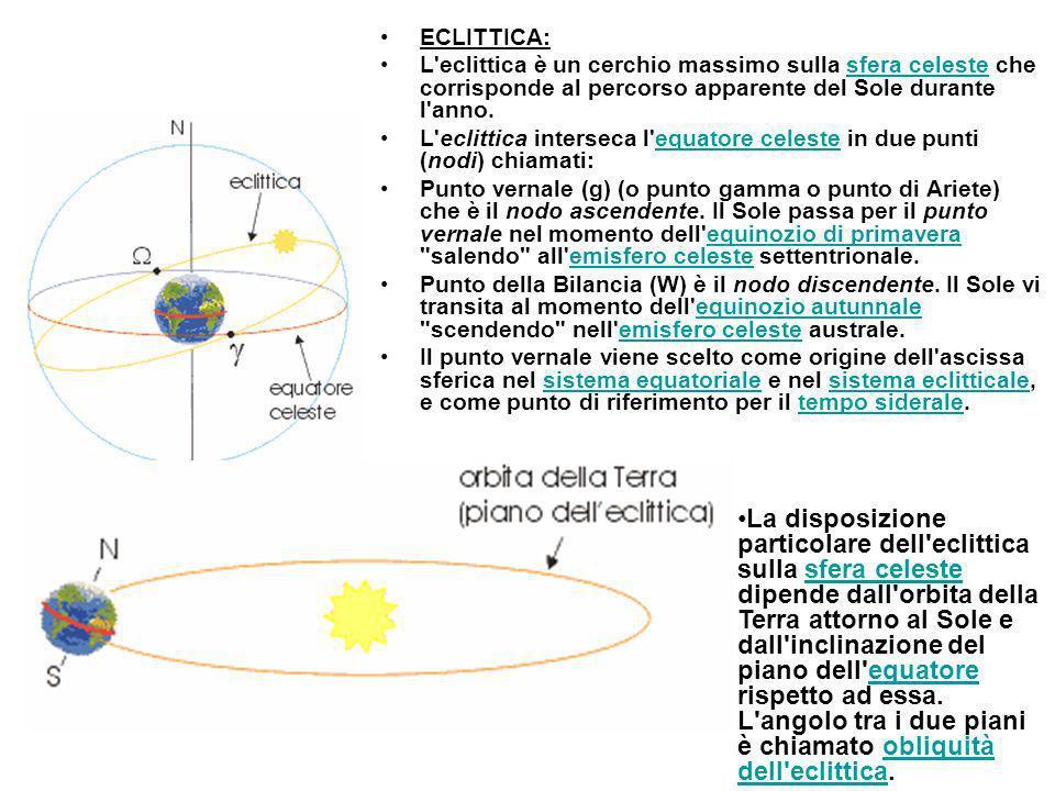 ECLITTICA:L eclittica è un cerchio massimo sulla sfera celeste che corrisponde al percorso apparente del Sole durante l anno.