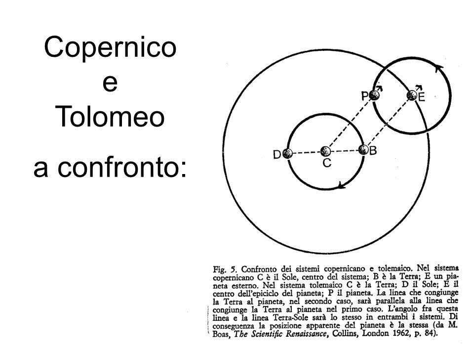 Copernico e Tolomeo a confronto:
