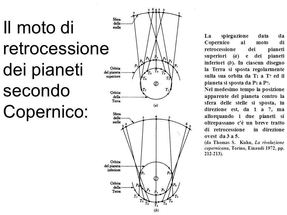 Il moto di retrocessione dei pianeti secondo Copernico: