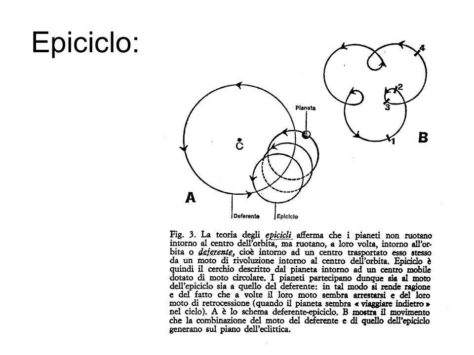 Epiciclo: