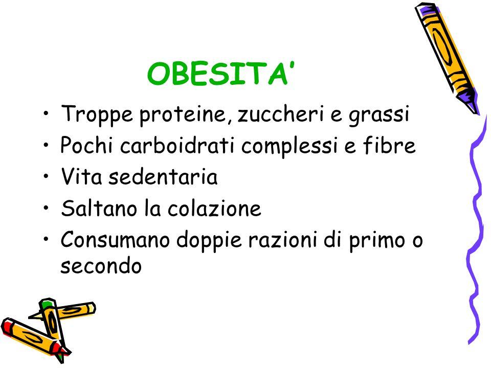 OBESITA' Troppe proteine, zuccheri e grassi