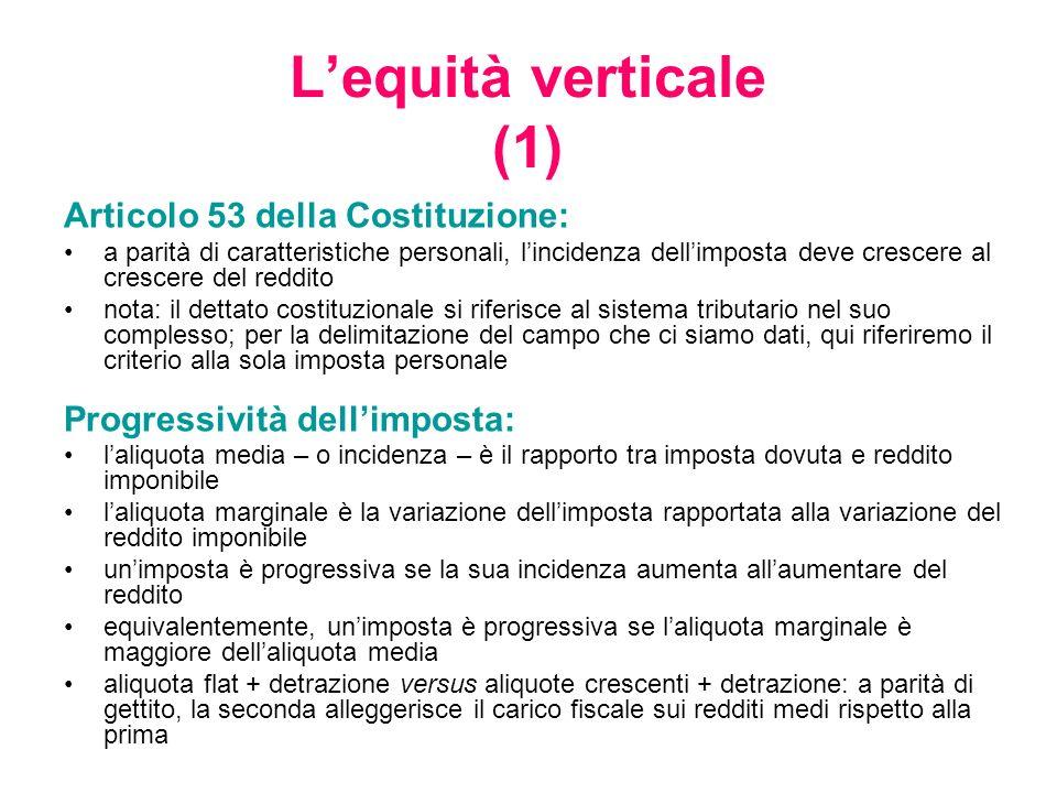L'equità verticale (1) Articolo 53 della Costituzione: