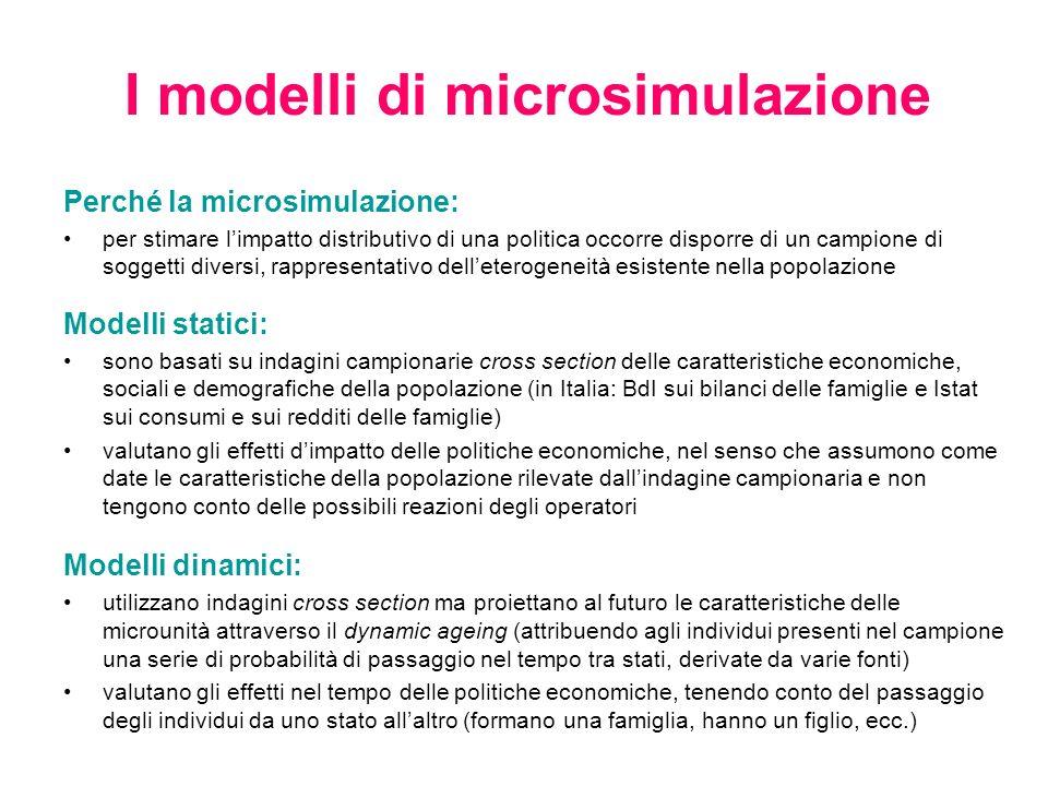 I modelli di microsimulazione