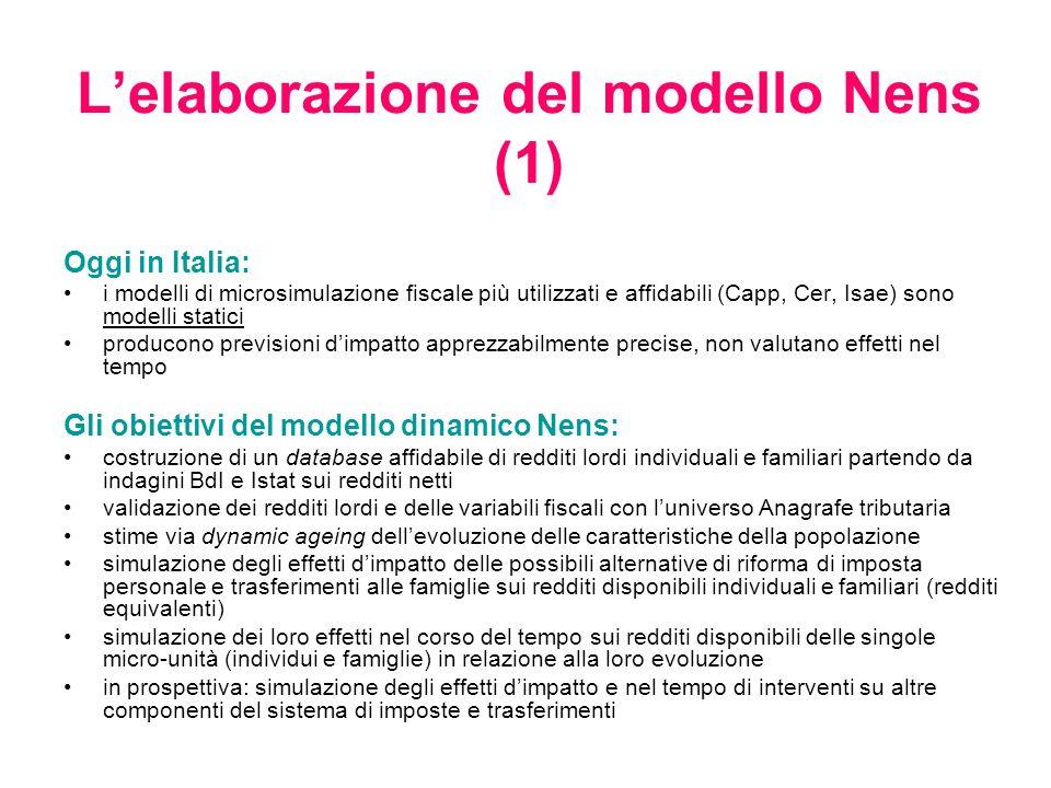 L'elaborazione del modello Nens (1)