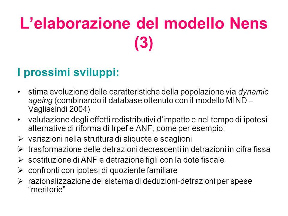 L'elaborazione del modello Nens (3)