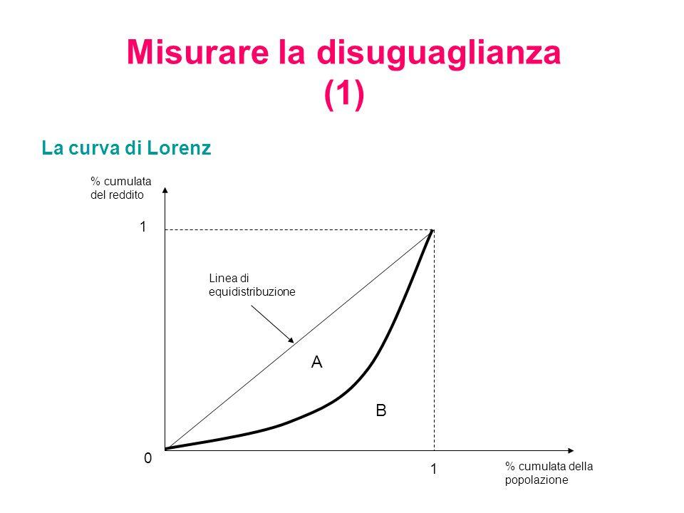 Misurare la disuguaglianza (1)