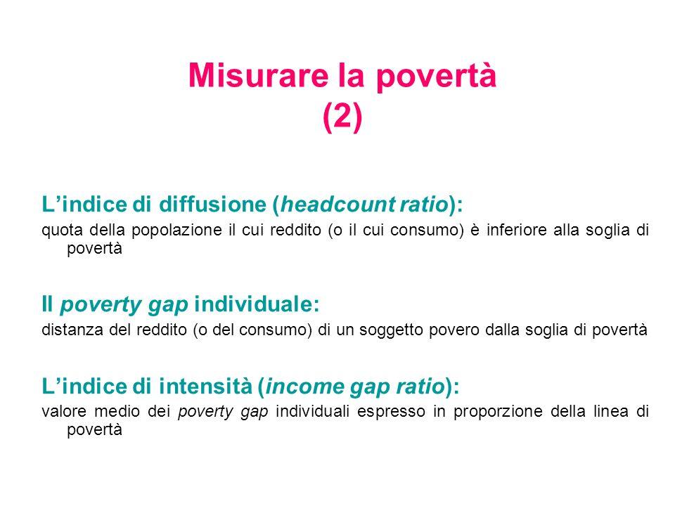 Misurare la povertà (2) L'indice di diffusione (headcount ratio):