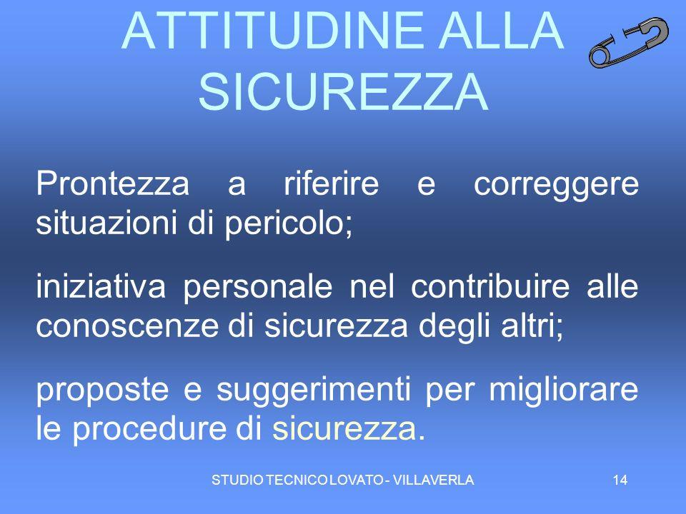 ATTITUDINE ALLA SICUREZZA