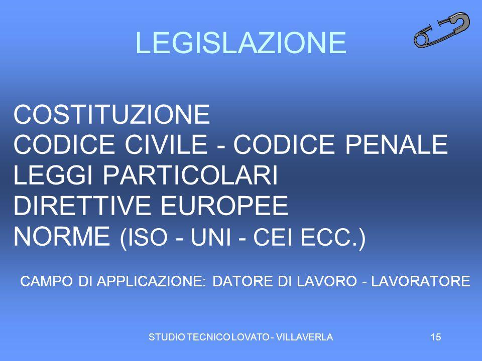LEGISLAZIONE COSTITUZIONE CODICE CIVILE - CODICE PENALE