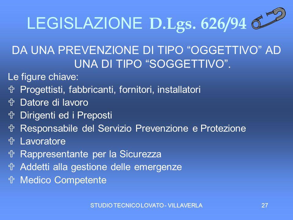 LEGISLAZIONE D.Lgs. 626/94 DA UNA PREVENZIONE DI TIPO OGGETTIVO AD UNA DI TIPO SOGGETTIVO . Le figure chiave: