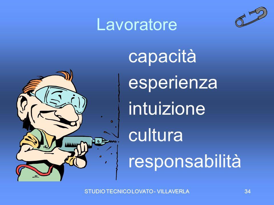 STUDIO TECNICO LOVATO - VILLAVERLA