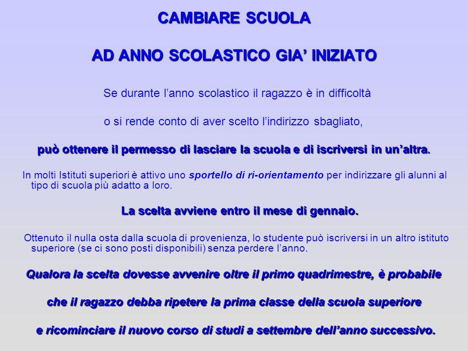 CAMBIARE SCUOLA AD ANNO SCOLASTICO GIA' INIZIATO