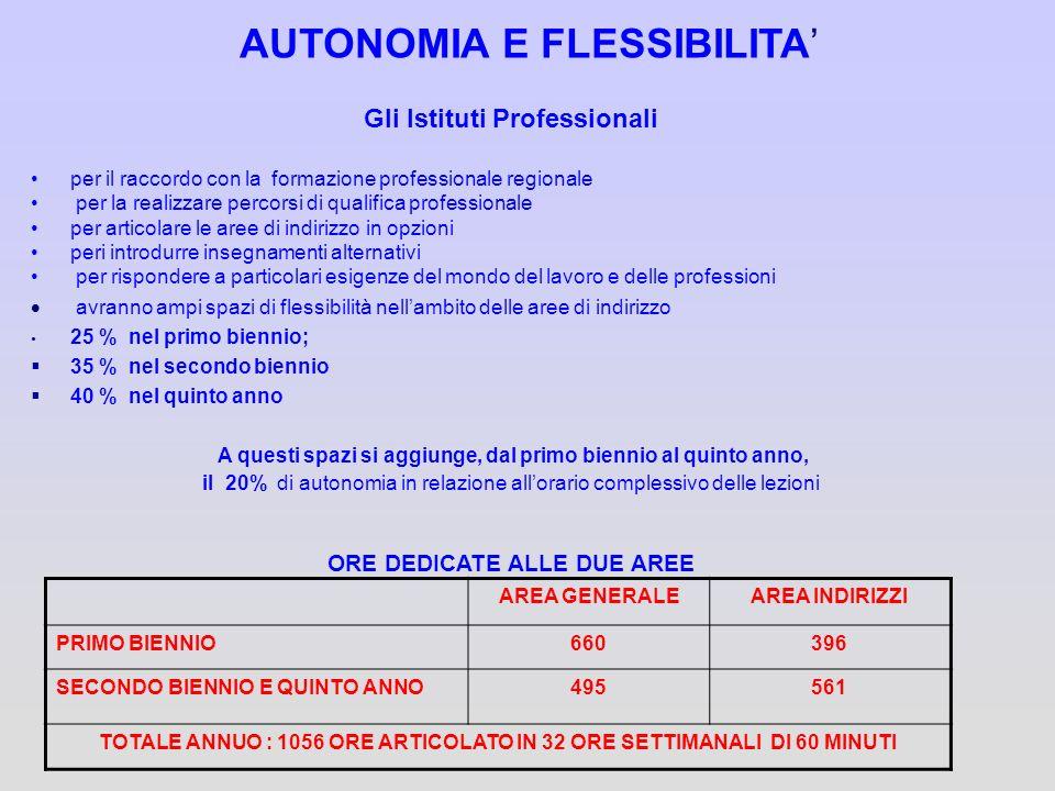 AUTONOMIA E FLESSIBILITA'